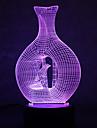 1 ед. 3D ночной свет Разноцветный USB Датчик Диммируемая Водонепроницаемый Меняет цвета