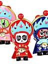 Poupees Marionnette de Doigt Jouets Nouveaute Jouets Theme classique Classique Mode Adulte 1 Pieces